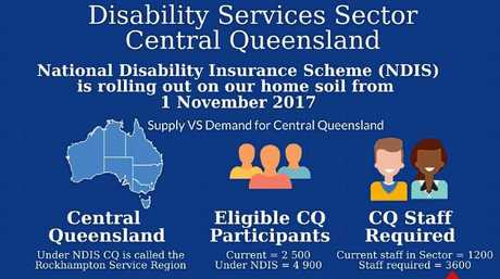 National Disability Insurance Scheme reaches Central Queensland.