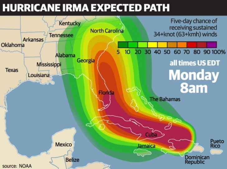 The expected path of Hurricane Irma