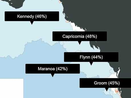 MARRIAGE EQUALITY SUPPORT: ABC's Vote Compass shows Queensland's regions as the least supportive areas for same sex marriage.