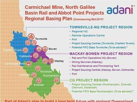Adani's mine and rail projects.