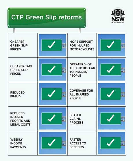 Better, cheaper Green slips are on their way