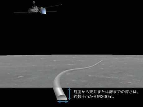 This handout provided by the Japan Aerospace Exploration Agency (JAXA) shows an artist's impression of a tunnel-like cavity under the moon found from the data of Japan's lunar orbiter. Picture: AFP/JAXA