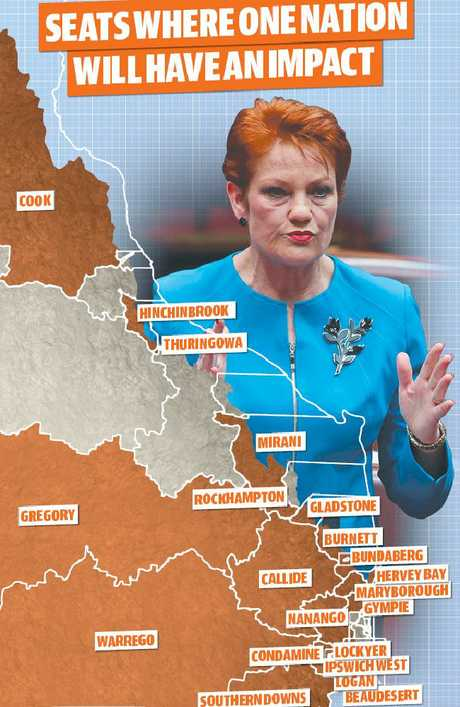 Seats considered under threat from One Nation include Lockyer, Burnett, Bundaberg, Thuringowa, Burdekin, Keppel, Maryborough, Hervey Bay, Ipswich West, Gympie and Logan.