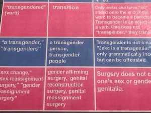 Teacher suspended over transgender lesson for 11 year olds