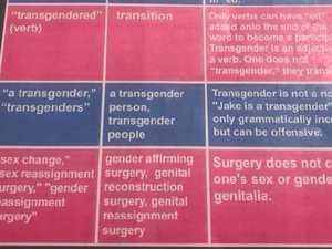 Teacher suspended over transgender lesson for 11 year olds
