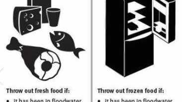 BIN IT: Queensland Health's guidelines for food after disasters.