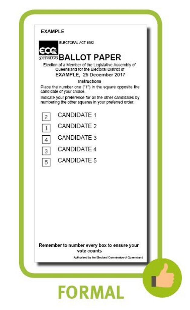 Example ballot paper, Queensland State Election 2017