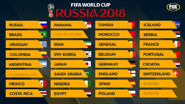 Teams qualified for Russia 2018.