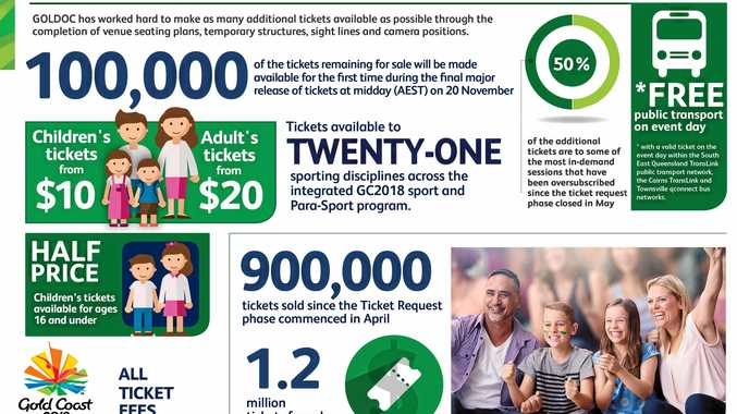 Information on how to get tickets for the Commonwealth Games.