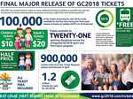FIRST IN BEST DRESSED: Commonwealth Games tickets out today