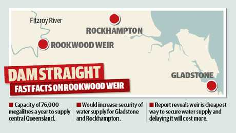 A few facts on Rockhampton's Rookwood Weir and what the dam could mean for local residents and businesses.