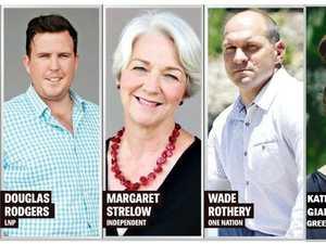 Election promises revealed by Rockhampton's candidates
