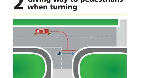 Transport NSW's diagram indicating drivers must always give way to pedestrians.