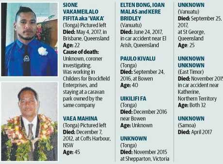 Pacific Islander worker deaths