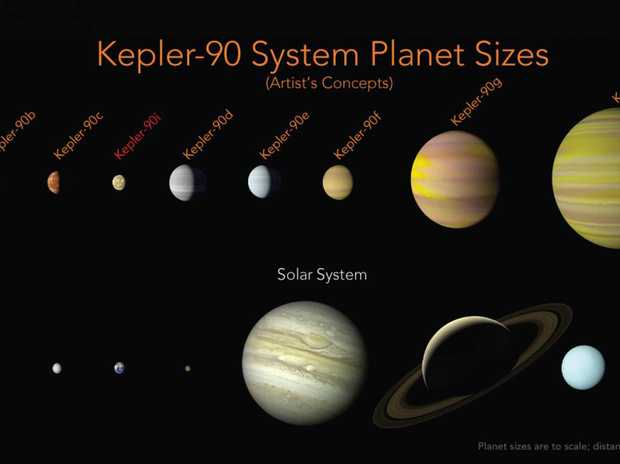 This illustration made available by NASA shows a comparison of the planets in the solar system and those orbiting the star Kepler-90.