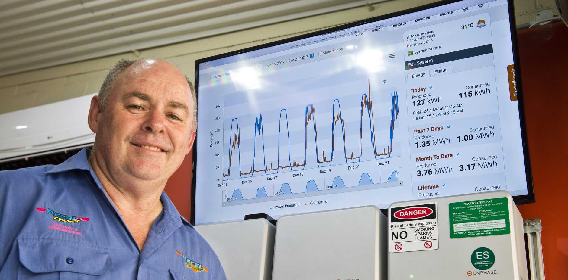EDUCATION: Excel Power director Michael Reiken says it's important to know when and how to use your solar power system.