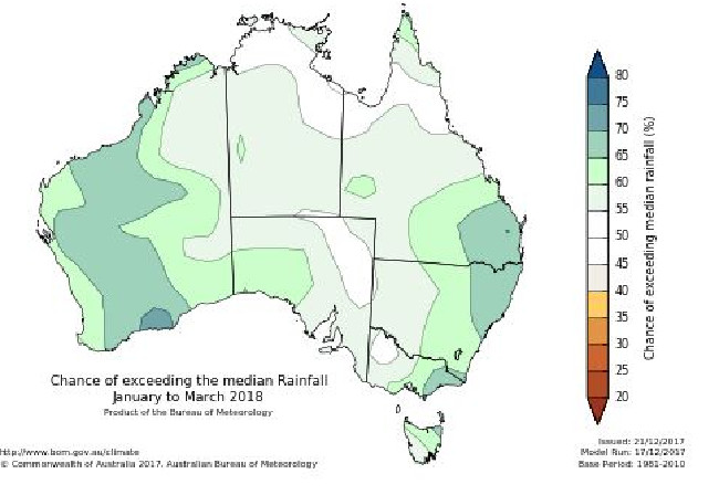The La Nina event will bring higher than normal rain but it will be a much weaker phenomenon than we had previously. Picture: BOM