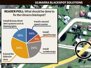 Ulmarra debate continues