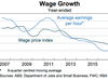 Wage growth is stagnant and probably won't rise until at least 2020.