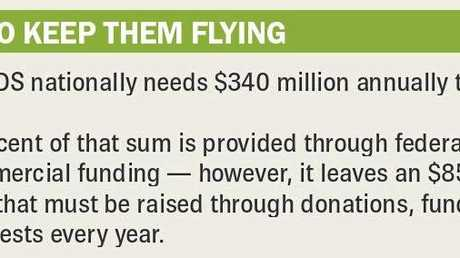 National RFDS facts.