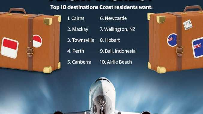 Readers nominated the destinations they thought should be introduced to the Sunshine Coast Airport.