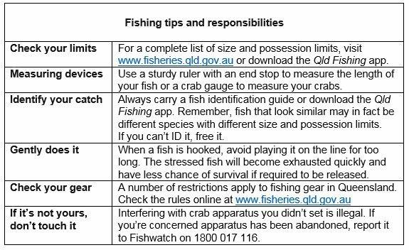 fishing tips this easter