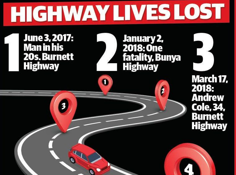 FALALITY RISE: Another life has been lost on North Burnett's highways with Member for Nanango Deb Frecklington calling for answers.