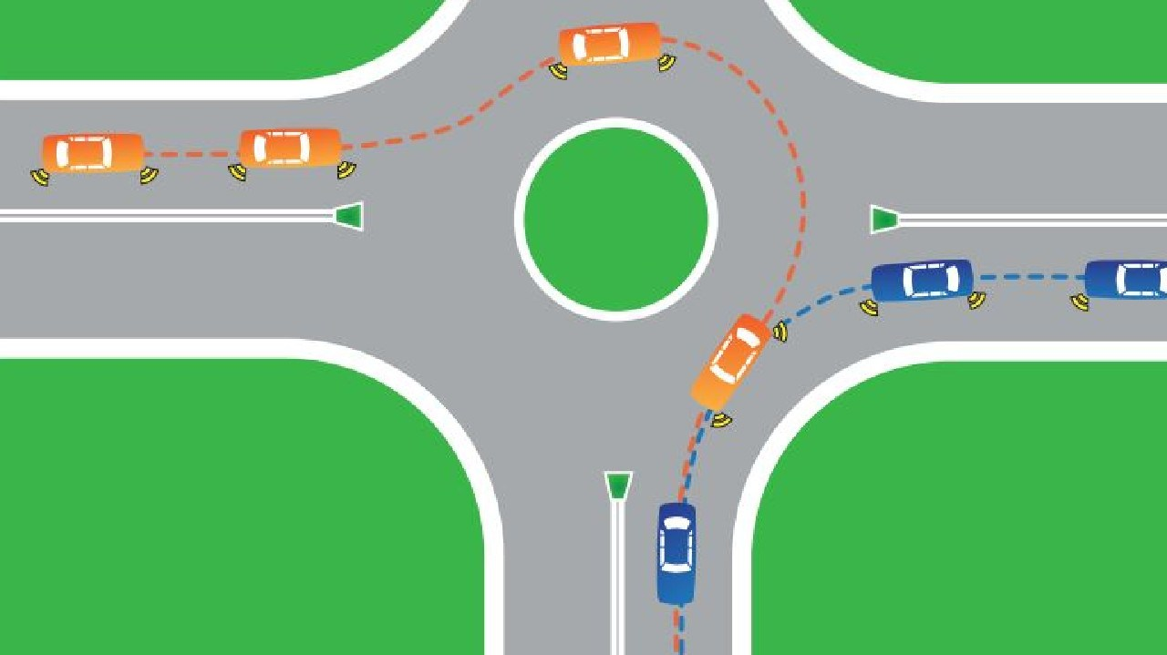 The actual rule states that you must give way to anyone who enters the roundabout before you. Picture: Transport NSW/Supplied