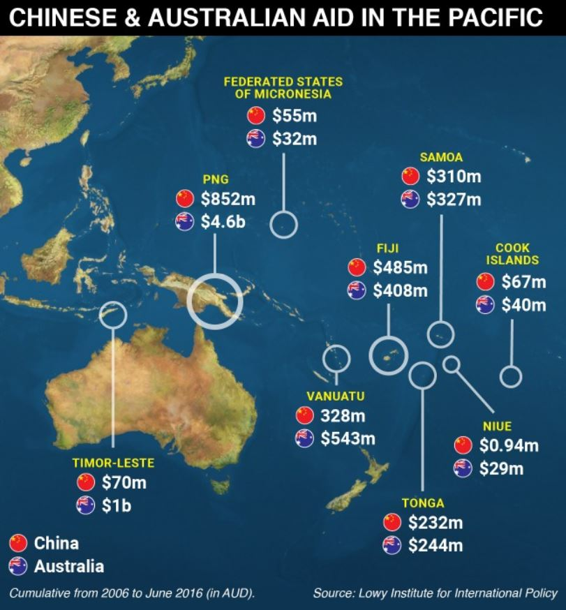 The truth about China's power play in the Pacific | Fraser