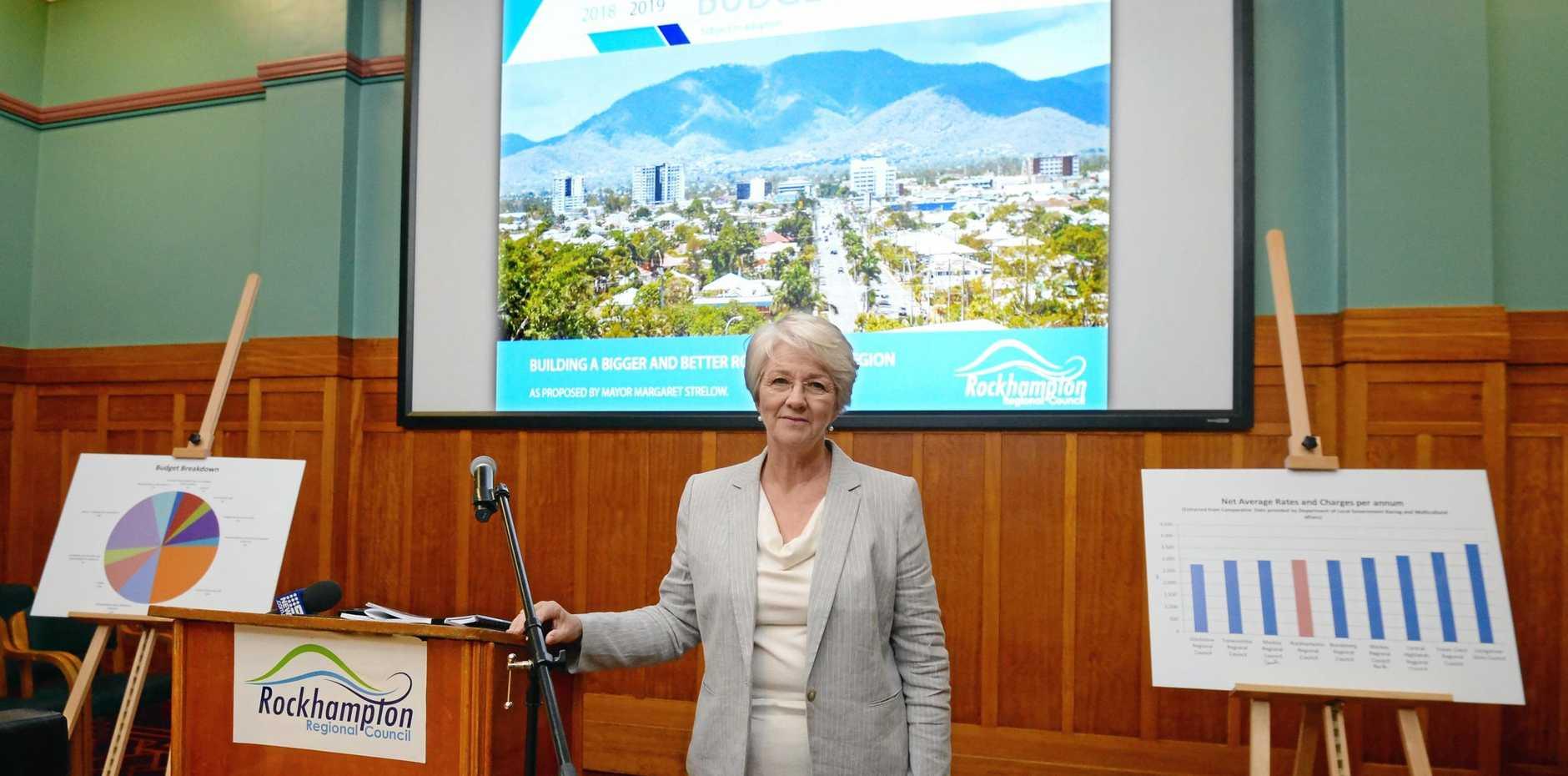 Mayor Margaret Strelow budget.