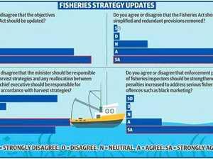 SEAFOOD BLACKMARKET: Public's plea for harsher penalties