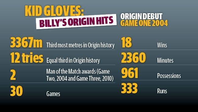 After Origin Game III Billy Slater will cement his place in Maroons history.