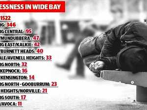 DATA: Jump in homelessness numbers across Bundaberg region