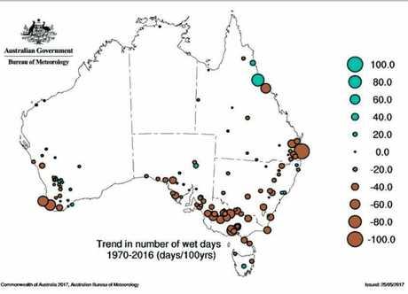 Climate trends in Australia.