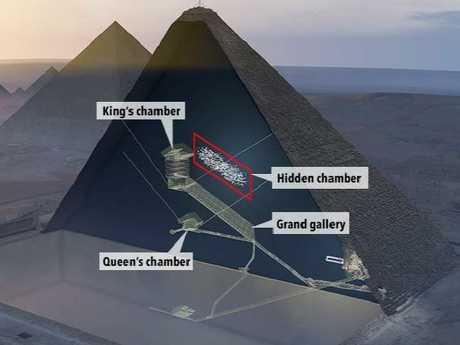Scientists also found a hidden chamber in Egypt's Great Pyramid of Giza in 2017. Picture: Supplied