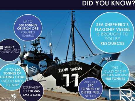 The Sea Shepherd has been accused of hypocrisy by The Queensland Resources Council. Picture: Infographic supplied