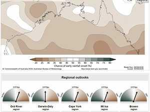 Drier, warmer Spring forecast for Mackay region