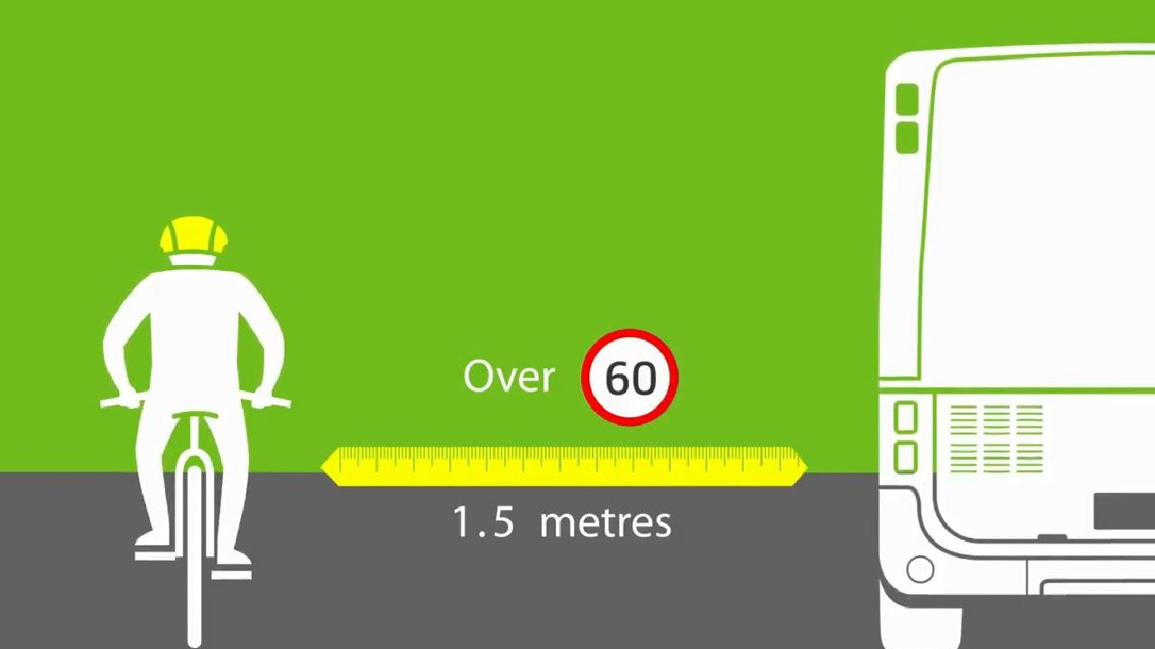 If the speed limit is over 60km/h then a 1.5 metre gap applies. Picture: Transport for NSW/YouTube