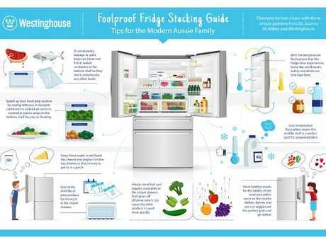 Dr Joanna McMillan's fridge stacking guide.