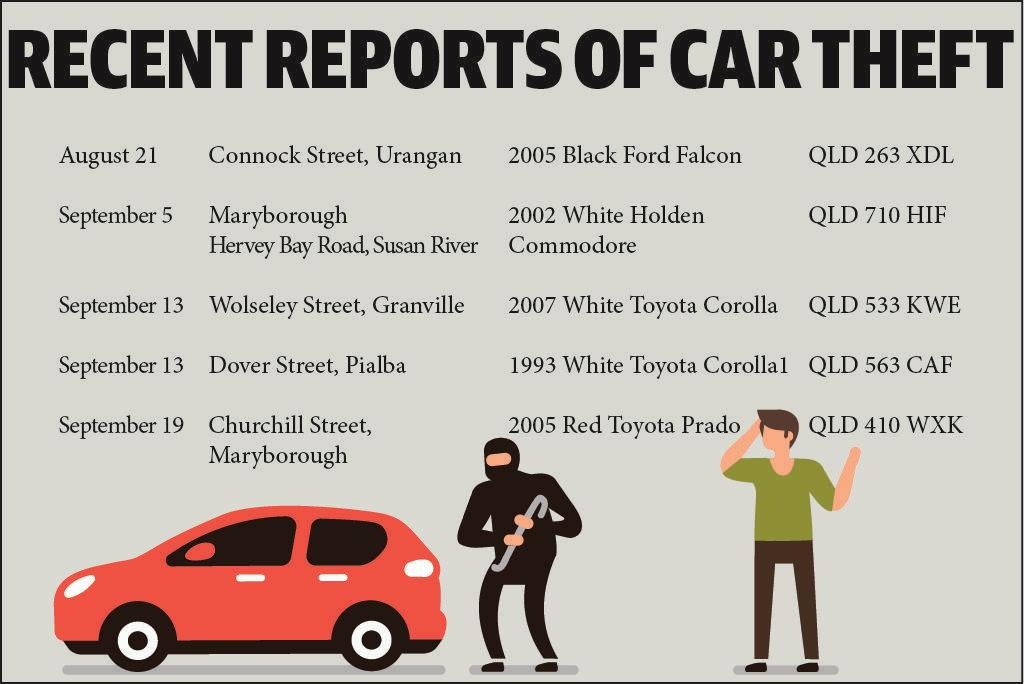 Fraser Coast car thefts are on the rise since July.