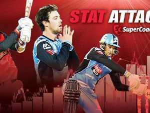 Stat Attack: Best batsmen in Big Bash