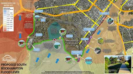 A detailed map showing the plans for the South Rockhampton flood levee.