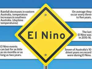 EL NINO THREAT: Drought-ending rain not coming, Bureau warns