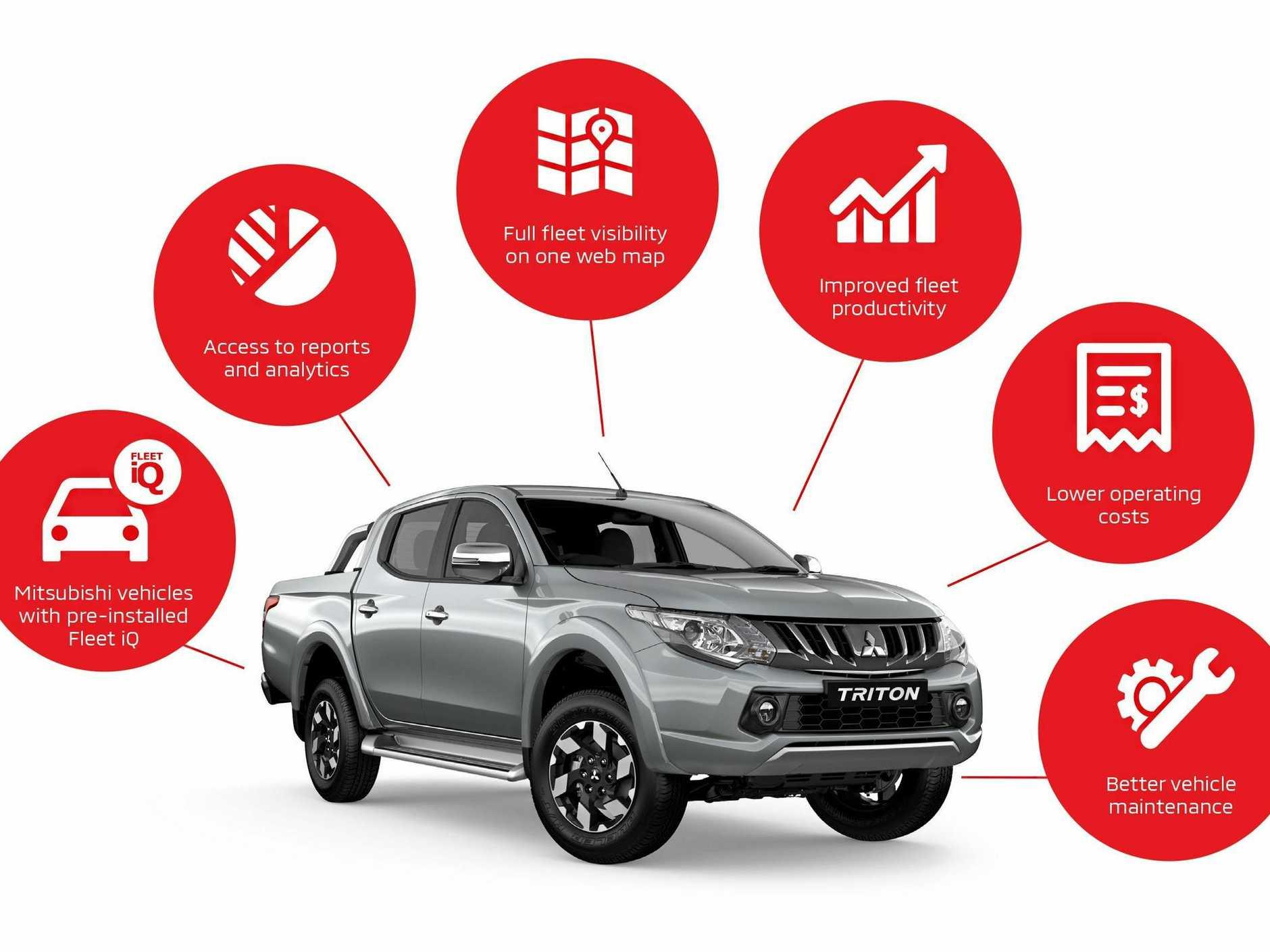 Mitsubishi has launched Mitsubishi Motors Fleet iQ, a system provide constant analysis of fleet vehicles.