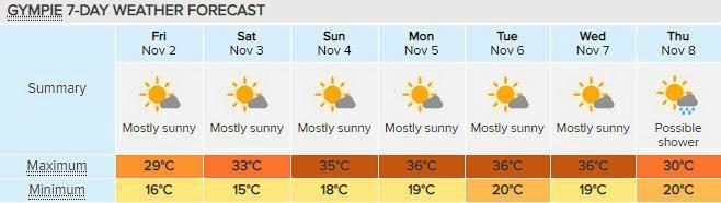 HOT, HOT, HOT: Gympie's seven day forecast. Courtesy of Weatherzone.
