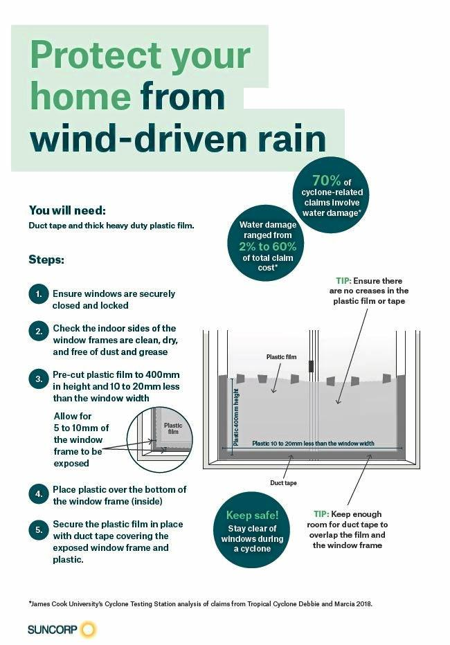 A demonstration on how you can protect your home from wind-driven rain.