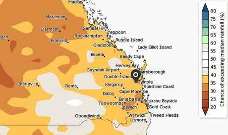 OUTLOOK: The chance of rainfall in Gympie reaching over the next three months is low.
