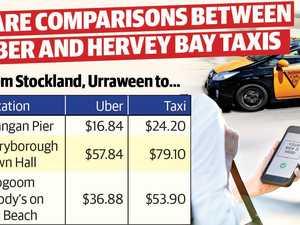 Uber v Taxi FARES TEST: Cheaper alternative?
