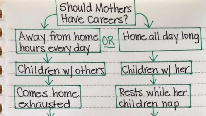 Blogger's 'ignorant' chart outrages mums