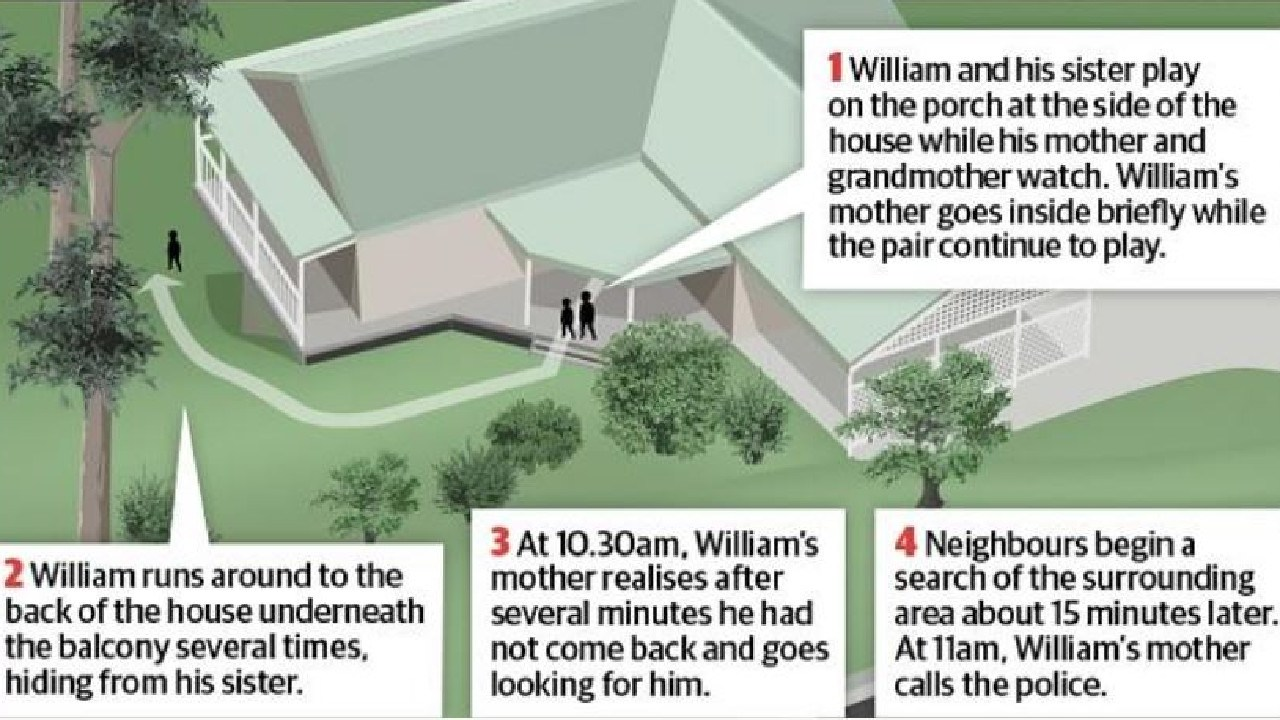William's movements on the day he was abducted from Benaroon Drive, Kendall.